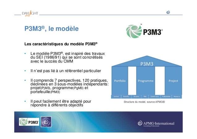 P3M3®, le modèle Les caractéristiques du modèle P3M3® •  Le modèle P3M3®, est inspiré des travaux du SEI (1986/91) qui se ...