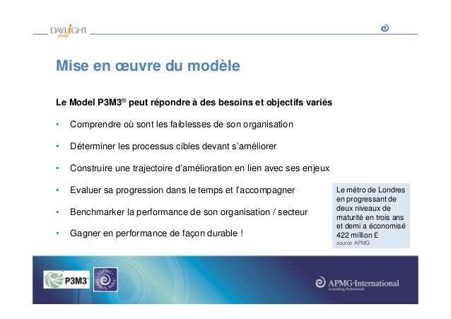 Mise en œuvre du modèle Le Model P3M3® peut répondre à des besoins et objectifs variés •  Comprendre où sont les faiblesse...