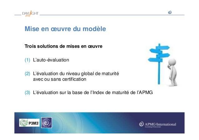 Mise en œuvre du modèle Trois solutions de mises en œuvre (1) L'auto-évaluation (2) L'évaluation du niveau global de matur...