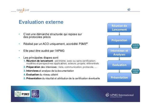 Evaluation externe •  Réunion de Lancement  C'est une démarche structurée qui repose sur des protocoles précis  Préparatio...