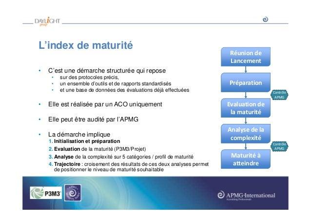 L'index de maturité •  Réunion de Lancement  C'est une démarche structurée qui repose • • •  sur des protocoles précis, un...