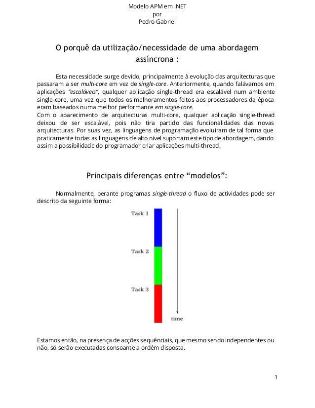 Modelo APM em .NET  por  Pedro Gabriel  O porquê da utilização/necessidade de uma abordagem  assíncrona :  Esta necessidad...