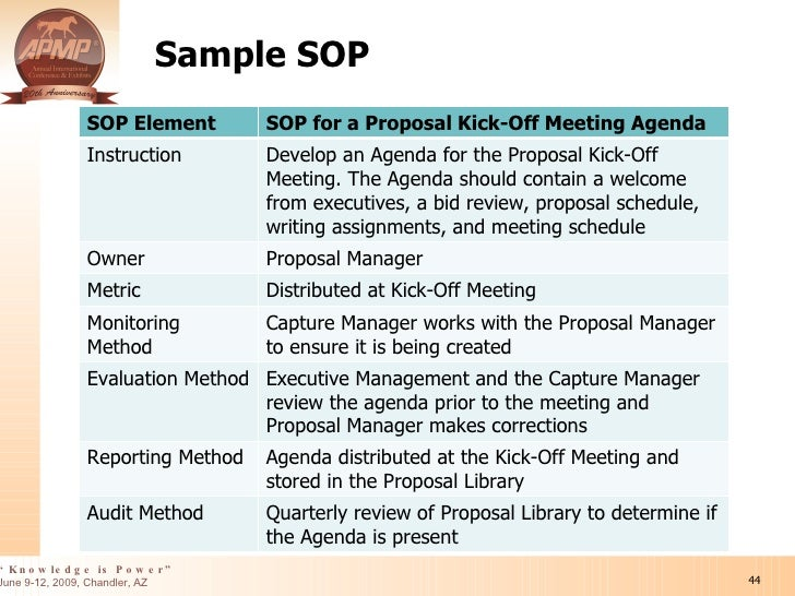 Template for writing standard operating procedures (sops).