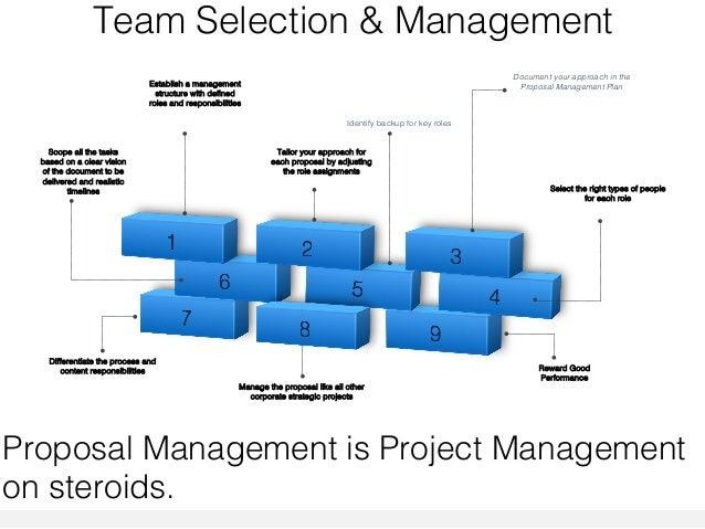Apmp Foundation Study Group Session 5 Proposal Management