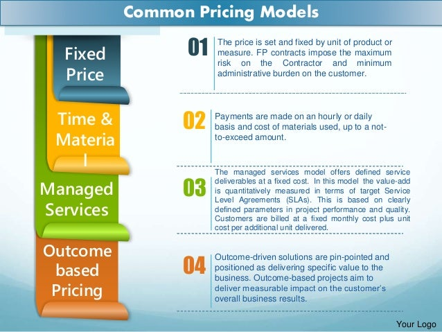 Apmp Foundation Study Group Session 7 Pricing And Commercial Propos