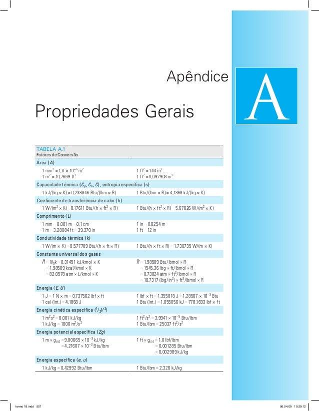 Apêndice A – Propriedades Gerais 557 A Apêndice Propriedades Gerais Tabela A.1 Fatores de Conversão Área (A) 1 mm2 = 1,0 ×...