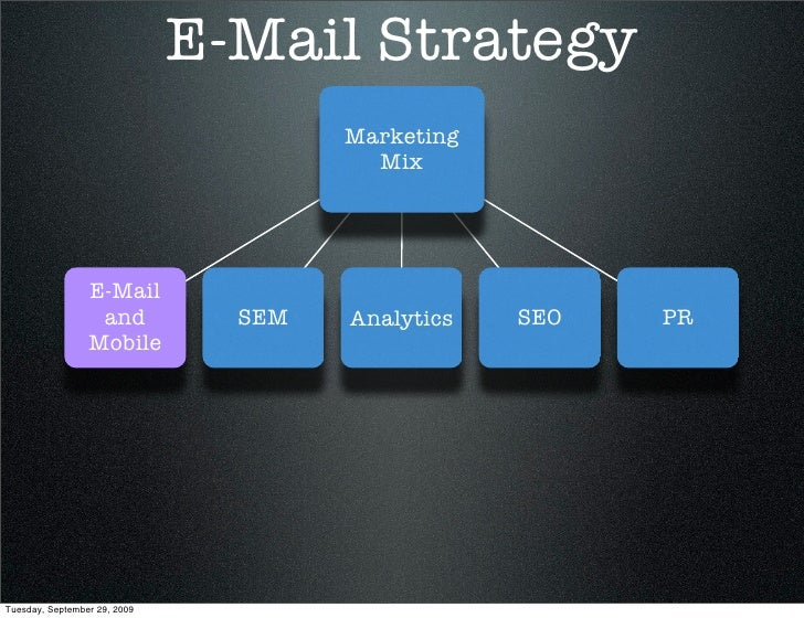 E-Mail Strategy                                       Marketing                                         Mix               ...