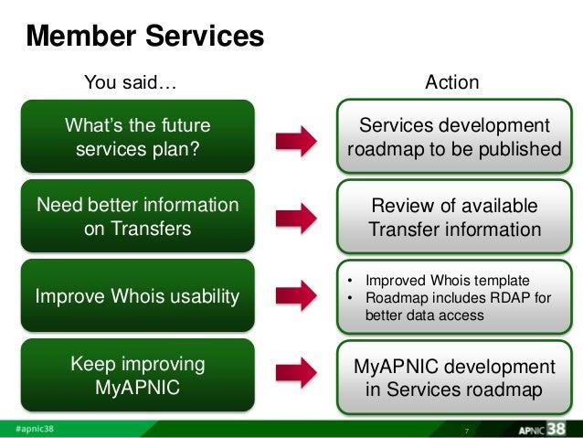 Apnic focus group and survey action plan by sanjaya apnic 38 amm maxwellsz