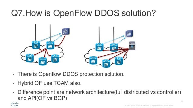 cisco case study bgp The first exterior gateway protocol was egp (exterior gateway protocol) which is now obsolete and replaced by border gateway protocol (bgp), egp was used in as you will move ahead with your studies in higher cisco professional & expert certifications such as ccnp, ccip and ccie you will study indepth about this.
