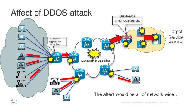 BGP Case Study   networkingworld BGP