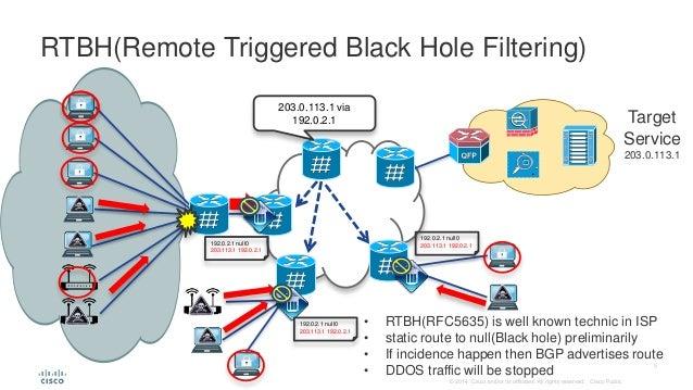 Case study of Bangladesh IPv  deployment Scribd Case study     EBGP peers