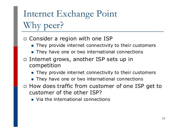IXP Design and Operational BCP