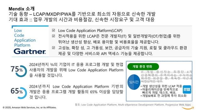 © 2020, Amazon Web Services, Inc. or its Affiliates. Mendix 소개 기술 동향 – LCAP/MXDP/PWA를 기반으로 최소의 자원으로 신속한 개발 기대 효과 :: 업무 개발의...