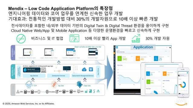 © 2020, Amazon Web Services, Inc. or its Affiliates. Mendix – Low Code Application Platform의 특장점 엔지니어링 데이터와 코어 업무를 연계한 신속한...