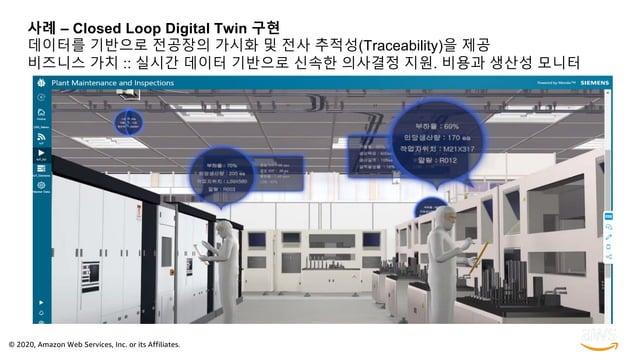 © 2020, Amazon Web Services, Inc. or its Affiliates. 사례 – Closed Loop Digital Twin 구현 데이터를 기반으로 전공장의 가시화 및 전사 추적성(Traceabi...