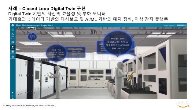 © 2020, Amazon Web Services, Inc. or its Affiliates. 사례 – Closed Loop Digital Twin 구현 Digital Twin 기반의 자산의 효율성 및 부하 모니터 기대...
