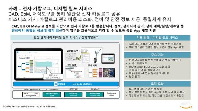 © 2020, Amazon Web Services, Inc. or its Affiliates. 사례 – 전자 카탈로그, 디지털 필드 서비스 CAD, BoM, 저작도구를 통해 일관성 전자 카탈로그 공유 비즈니스 가치: 카...