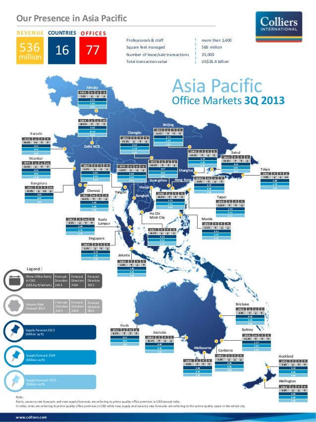 Our Presence in Asia Pacific R EVE NUE COUNTRIES O F F I C E S Professionals & staff  16  million  Square feet managed Num...