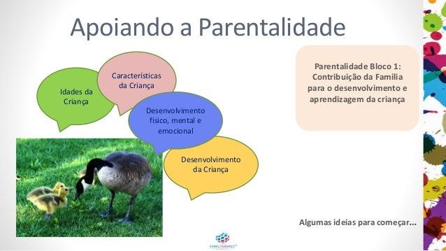 Apoiando a Parentalidade Parentalidade Bloco 1: Contribuição da Familia para o desenvolvimento e aprendizagem da criança D...