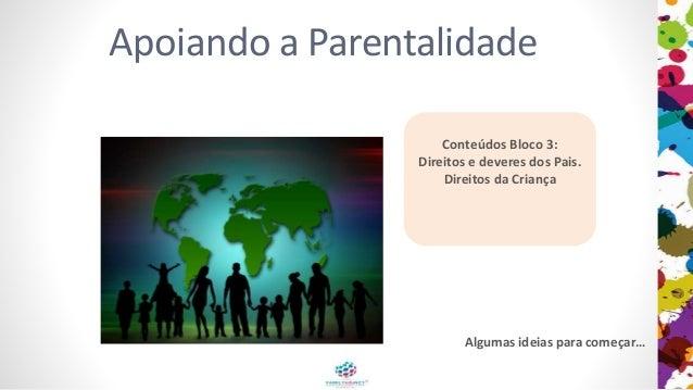 Apoiando a Parentalidade Conteúdos Bloco 3: Direitos e deveres dos Pais. Direitos da Criança Algumas ideias para começar…