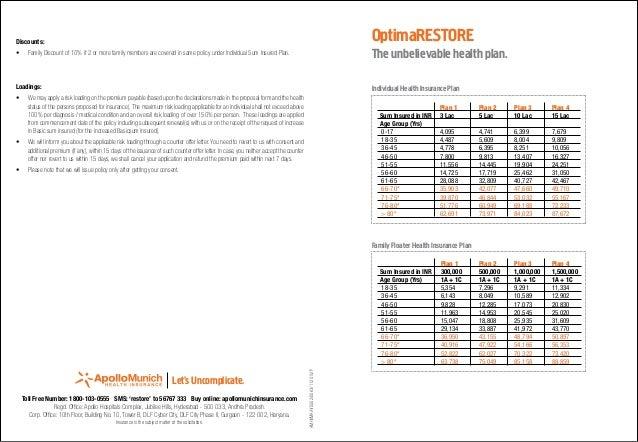 Apollo Munich Optima Restore Rate Card