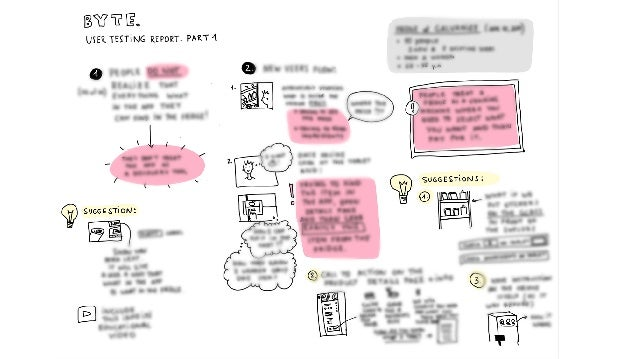 User-centered Design Practices. Practical Tips and Case Studies