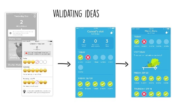 Research PROCESS Prototyping & Testing Visual Design Validation & Iteration • Aligning app design with the brand guideline...