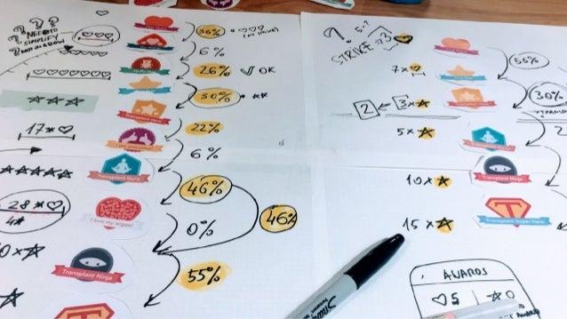 anna.iurchenko@gmail.com anatinge.com/design-tips