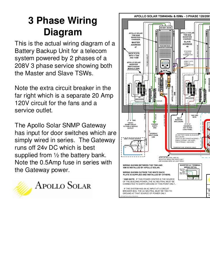 208v 3 Phase Wiring Diagram Dolgular Com 120/208v Single Phase Panel 208v Single Phase Receptacle 208v Single Phase Plug Wiring