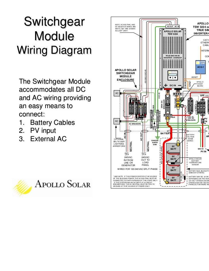apollo solar tsw inverter training 80 728?cb=1301060414 apollo solar tsw inverter training apollo 1500 wiring diagram at reclaimingppi.co