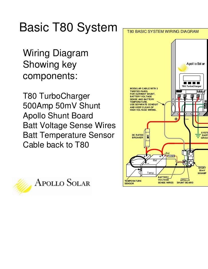 apollo solar tsw inverter training 81 728?cb=1301060414 apollo solar tsw inverter training apollo 65 wiring diagram at crackthecode.co