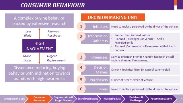 consumer buying behavior in automobile industry pdf