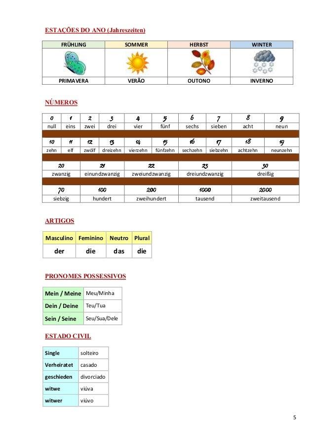 5 ESTAÇÕES DO ANO (Jahreszeiten) FRÜHLING SOMMER HERBST WINTER PRIMAVERA VERÃO OUTONO INVERNO NÚMEROS 0000 1111 2222 3333 ...
