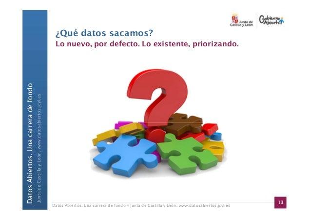 Junta de Castilla y León. www.datosabiertos.jcyl.es  Datos Abiertos. Una carrera de fondo  Una carrera de fondo  Antonio I...