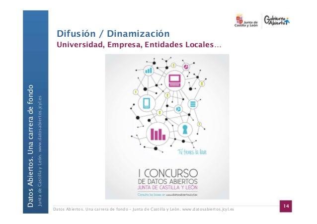 Maria Jesús Fernández   Responsable Oficina de Gestión de la Sede Electrónica Ayuntamiento de Zaragoza