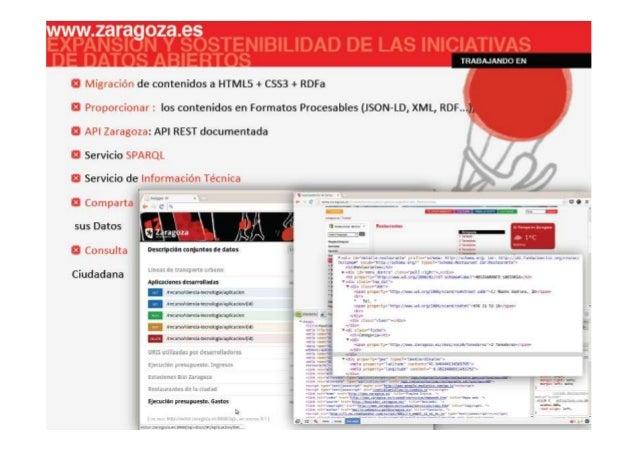 SMN  SMN  A LOS DATOS  Respuesta  Clientes  Medios de comunicación ACCESIBILIDAD  Público / Usuarios finales  CALIDAD DE L...