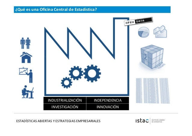 Encuentro Aporta 2014 El valor de los datos abiertos y Foro sectorial turismo  La calidad e interoperabilidad de los datos...