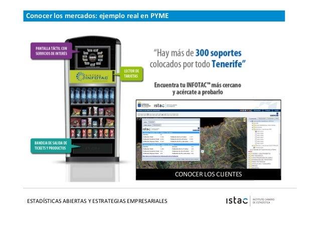 Los tres elementos de la interoperabilidad  Técnica  Semántica  Sintáctica  Carlos Iglesias   @carlosiglesias – contact@ca...