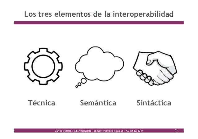 Otras políticas a nivel internacional y nacional enfocadas a la interoperabilidad para RISP POLÍTICAS INTERNACIONALES Crea...