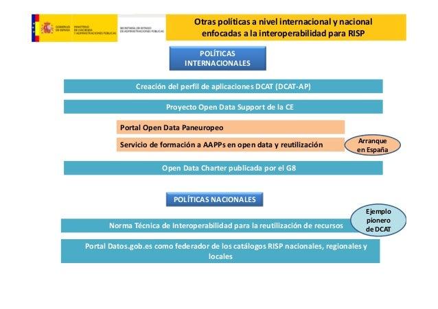 Ecosistema de datos, 2014 USUARIOS  Gestores Urbanos Comerciantes SERVICIOS  Gestores Turísticos  Emprendedores  Plataform...