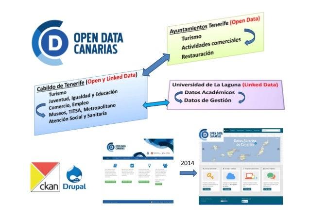 """Encuentro Aporta: """"El valor de los datos abiertos""""  14 enero 2014"""