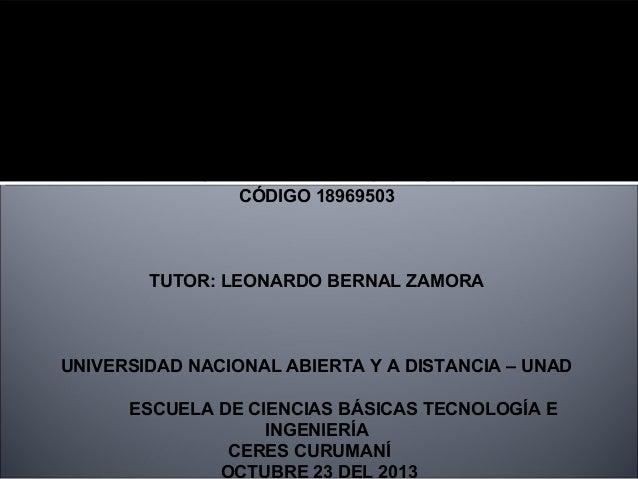 REDES LOCALES BASICAS TRABAJO COLABORATIVO 1 301121-16  ARISMEL ZAID PARRA CAMACHO CÓDIGO 18969503  TUTOR: LEONARDO BERNAL...