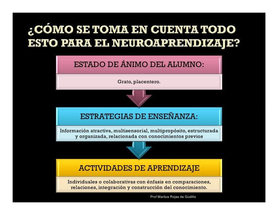 ESTADO DE ÁNIMO DEL ALUMNO:                        Grato, placentero.        ESTRATEGIAS DE ENSEÑANZA:Información atractiv...
