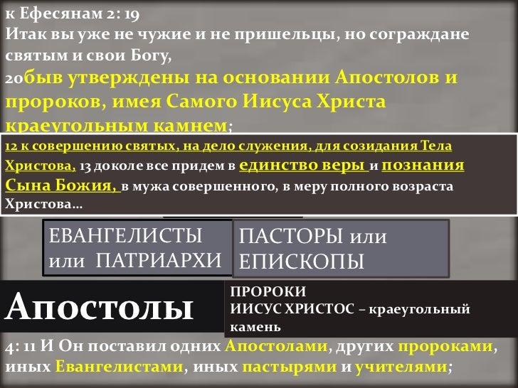 к Ефесянам 2: 19Итак вы уже не чужие и не пришельцы, но согражданесвятым и свои Богу,20быв утверждены на основании Апостол...