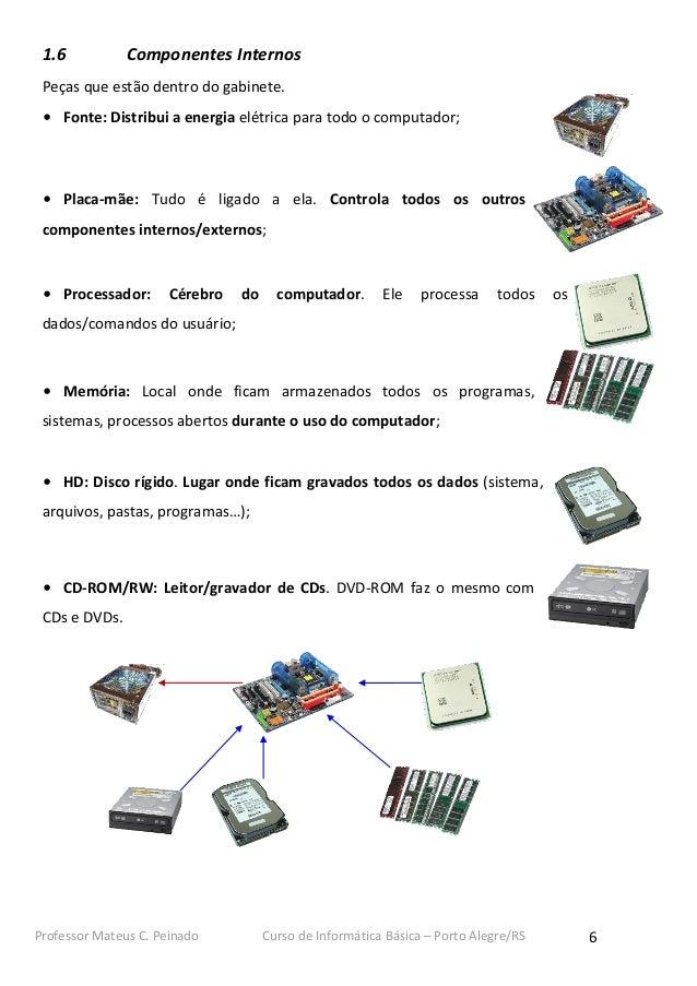 1.6           Componentes Internos Peças que estão dentro do gabinete. • Fonte: Distribui a energia elétrica para todo o c...