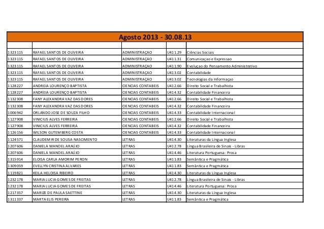 1323115 RAFAEL SANTOS DE OLIVEIRA ADMINISTRAÇAO U411.29 Ciências Sociais 1323115 RAFAEL SANTOS DE OLIVEIRA ADMINISTRAÇAO U...