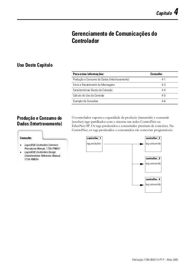Apostila controladores-compact logix