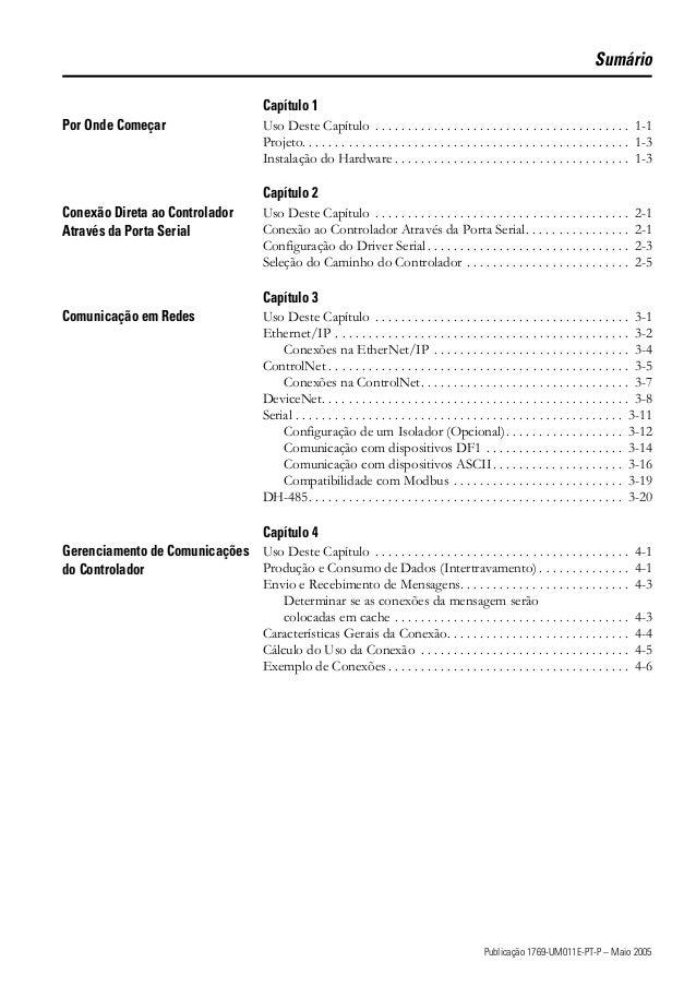 Controlnet Manual