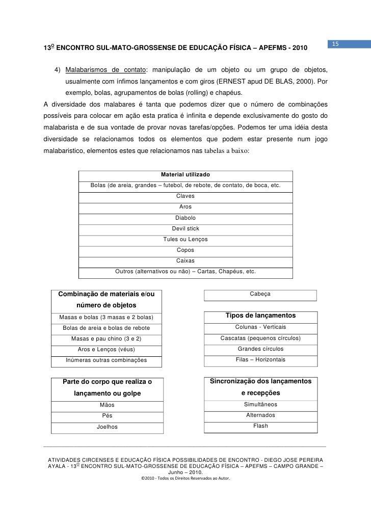 1513O ENCONTRO SUL-MATO-GROSSENSE DE EDUCAÇÃO FÍSICA – APEFMS - 2010   4) Malabarismos de contato: manipulação de um objet...