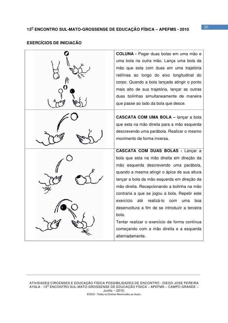 3013O ENCONTRO SUL-MATO-GROSSENSE DE EDUCAÇÃO FÍSICA – APEFMS - 2010EXERCÍCIOS DE INICIACÃO                               ...
